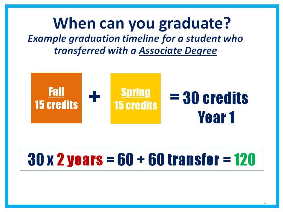 Sample Graduation Timeline