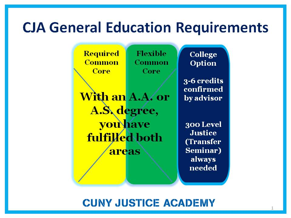 CJA General Education Requirements