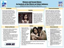 Women and Sexual Abuse: An Analysis of the Effects on Future Intimacy