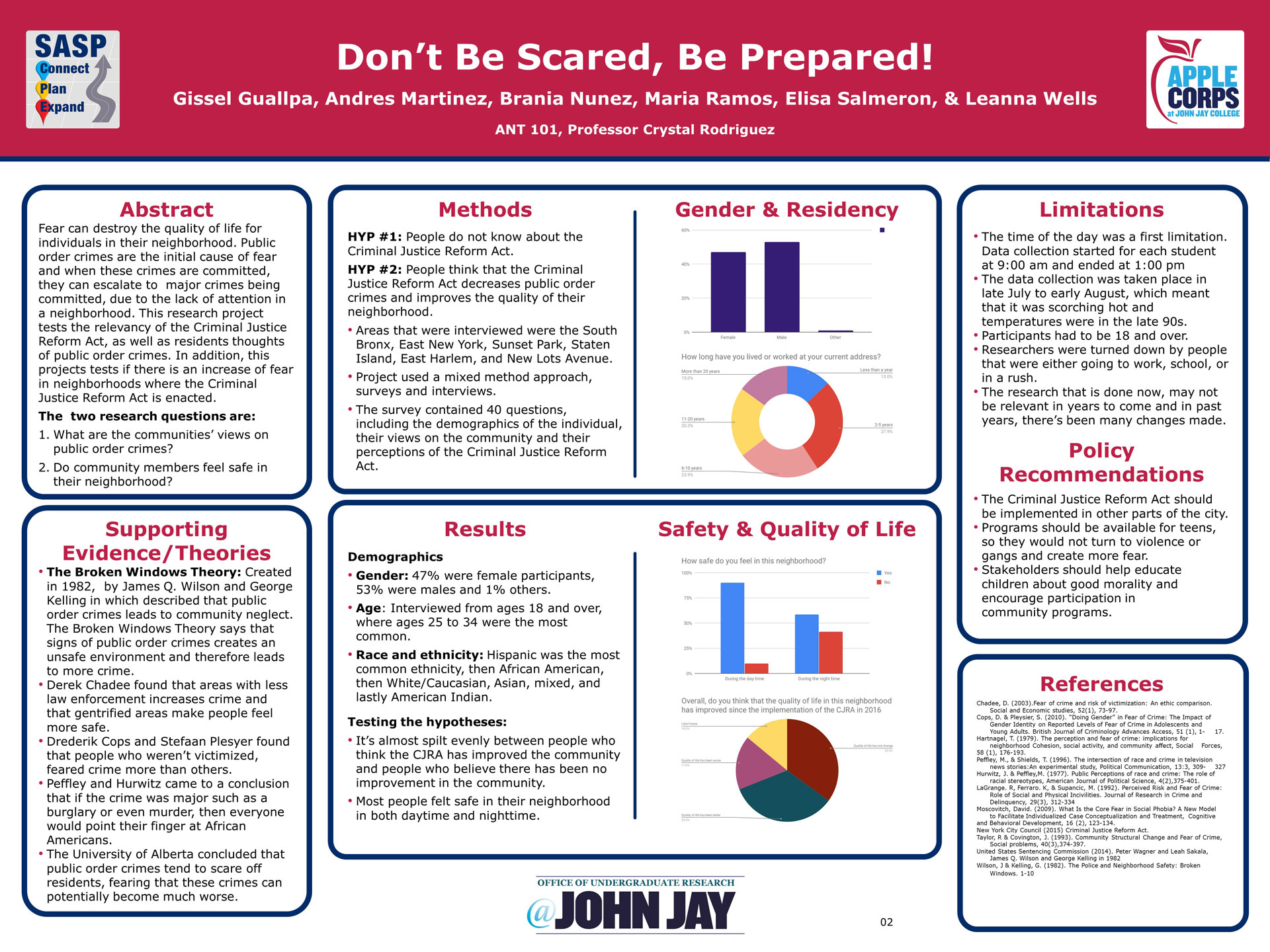 Poster Gallery 2018 | John Jay College of Criminal Justice