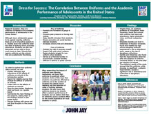 Dress for Success: The Correlation Between Uniforms and the Academic Performance of Adolescents in the United States