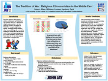 The Tradition of War: Religious Ethnocentrism in the Middle East