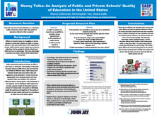 Money Talks: An analysis of Public and Private Schools quality of Education in the United States