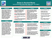 Dress in Ancient Rome
