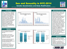 Sex and Sexuality in NYC-2014 Gender Socialization and Body Modification