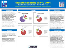 Sex and Sexuality in NYC-2014 Sex Work For the Not So Middle Classes