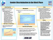 Gender Discrimination In The Work Place