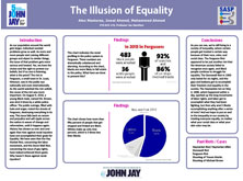 The Illusion of Equality