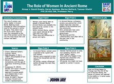 The Role of Women In Ancient Rome