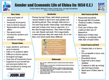 Gender and Economic Life of China (to 1650 CE)