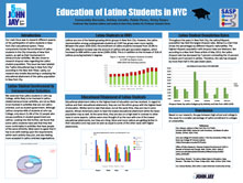 Education of Latino Students in NYC