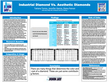 Industrial Diamond Vs. Aesthetic Diamonds