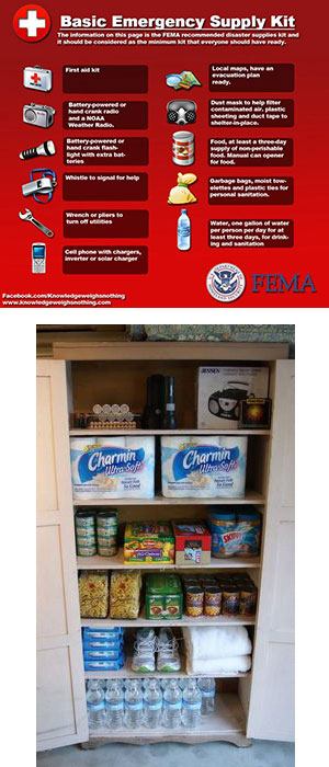 Picture of Basic Emergency Supply Kit