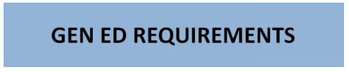 Gen Ed Requirements