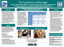 The Academics of Marriage: Parents' Marital status effects on Academic Performance amongst High Schoolers