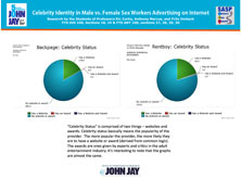 Celebrity Identiy in Male vs. Female Sex Workers Advertising on Internet