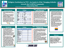 Religious Institutions in NYC: An Analysis of the Changing Attitudes towards the LGBTQ Community
