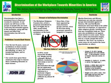 Discrimination at the Workplace Towards Minorities In America