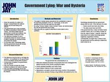 Government Lying: War and Hysteria