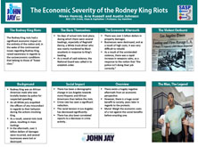 The Economic Severity of the Rodney King Riots