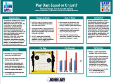 Pay Day: Equal or Unjust?