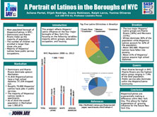 A Portrait of Latinos in the Boroughs of NYC