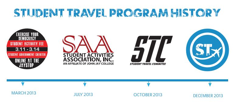 Student Travel Program History