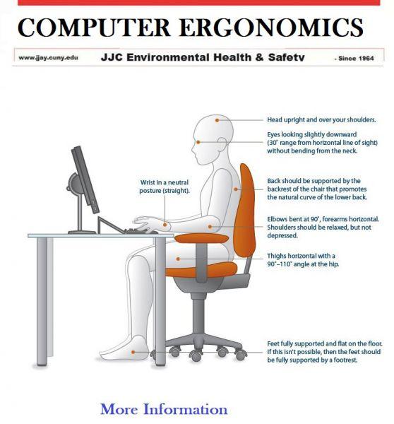 Computer Ergonomics